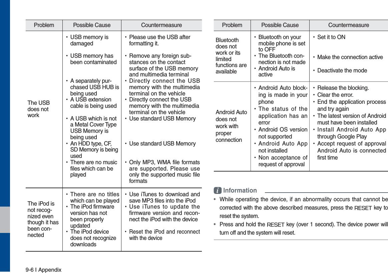 HYUNDAI MOBIS ADB30G3AN DISPLAY CAR SYSTEM User Manual