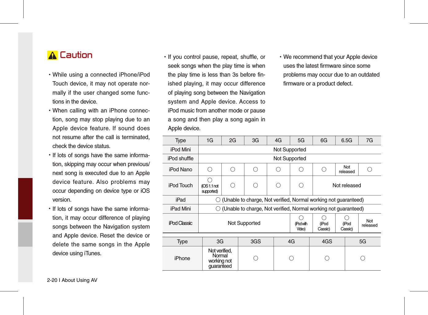hyundai mobis avc31b2an digital car avn system user manual