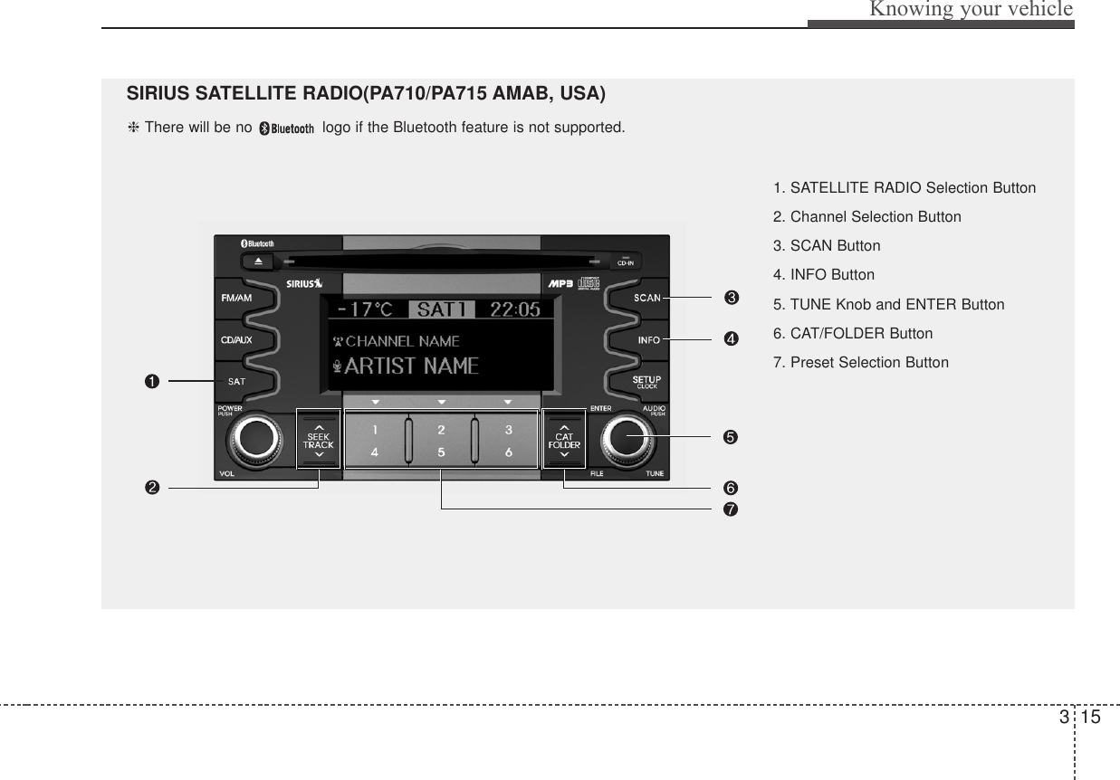 HYUNDAI MOBIS PA710AMLSB1 Car Audio Bluetooth User Manual K