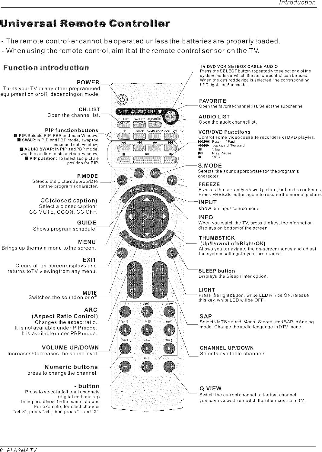 Haier 42EP25BAT User Manual TV PLASMA Manuals And Guides