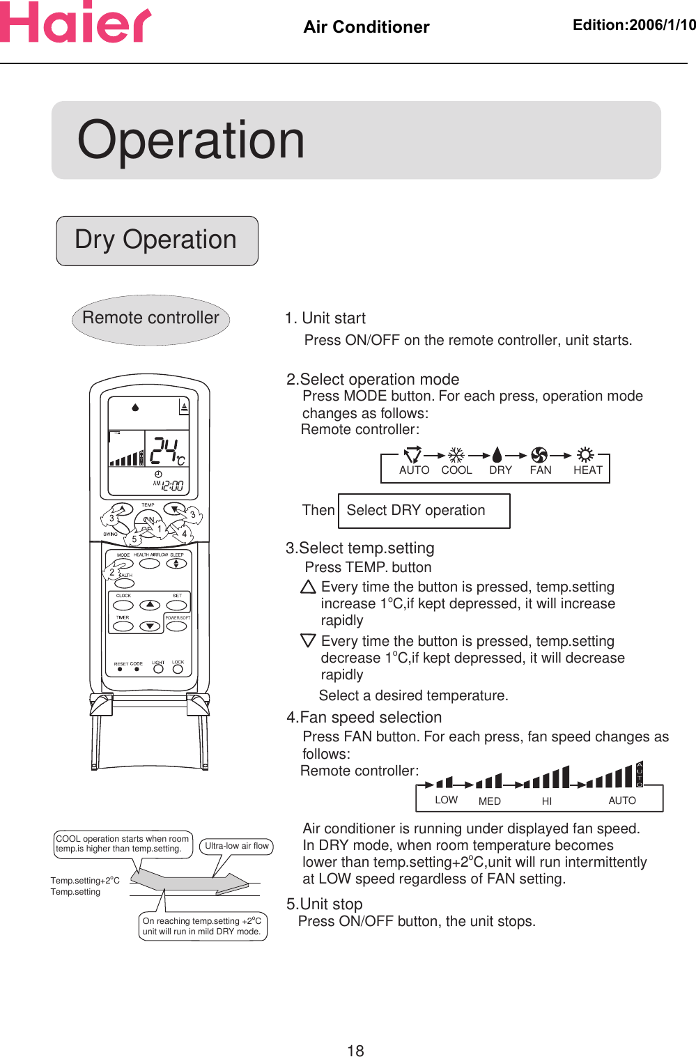 Haier Compact Air Conditioner Users Manual