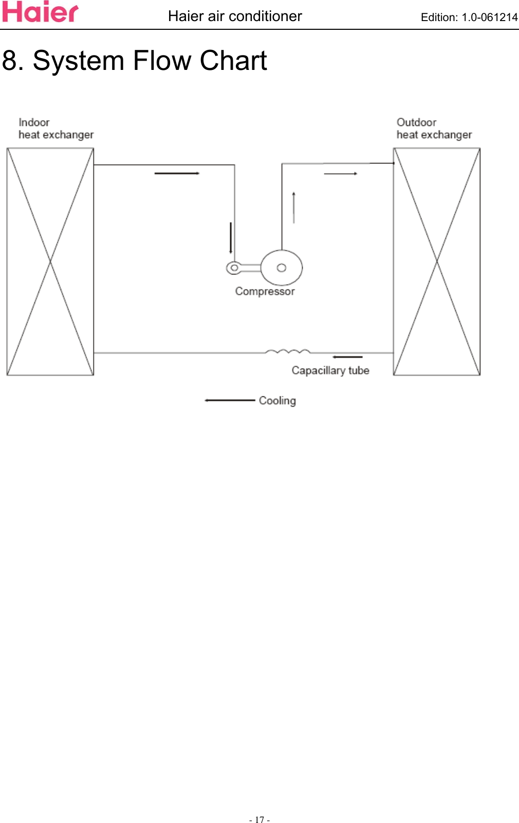 Haier Air Conditioner Esa3087 Users Manual ESA3067 SM_06 11 30_ on rheem manuals wiring diagrams, evcon heat pump wiring diagrams, haier heat pump parts, amana heat pump wiring diagrams,