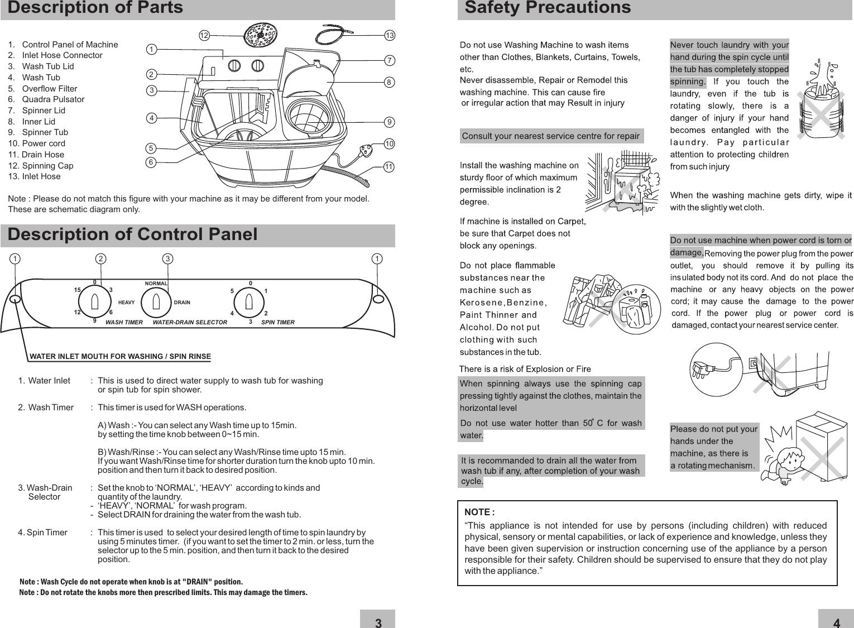 Haier Washer Xpb62 0613D Users Manual Washing Machine New