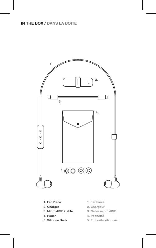 Happy Plugs EARPIECE Bluetooth Headphones User Manual