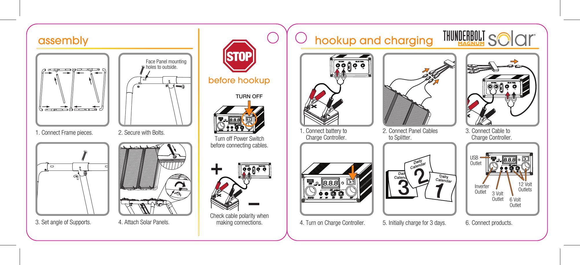 Harbor Freight Solar Panel Wiring Diagram Electrical Diagrams 12 Volt Kits 45 Watt Kit Quick Start Manual Parts