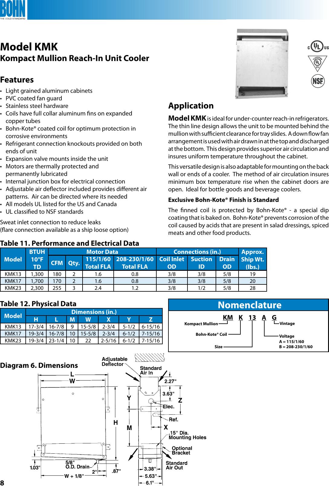 Heatcraft Freezer Wiring Diagram Undercounter - Trusted Wiring Diagram