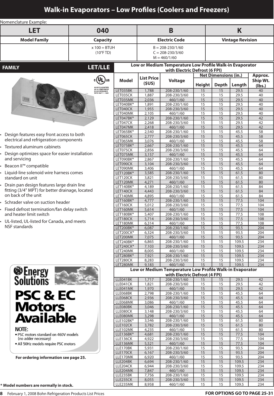 heatcraft refrigeration products bn pl0208 users manual Sterling LT9500 Wiring Diagrams