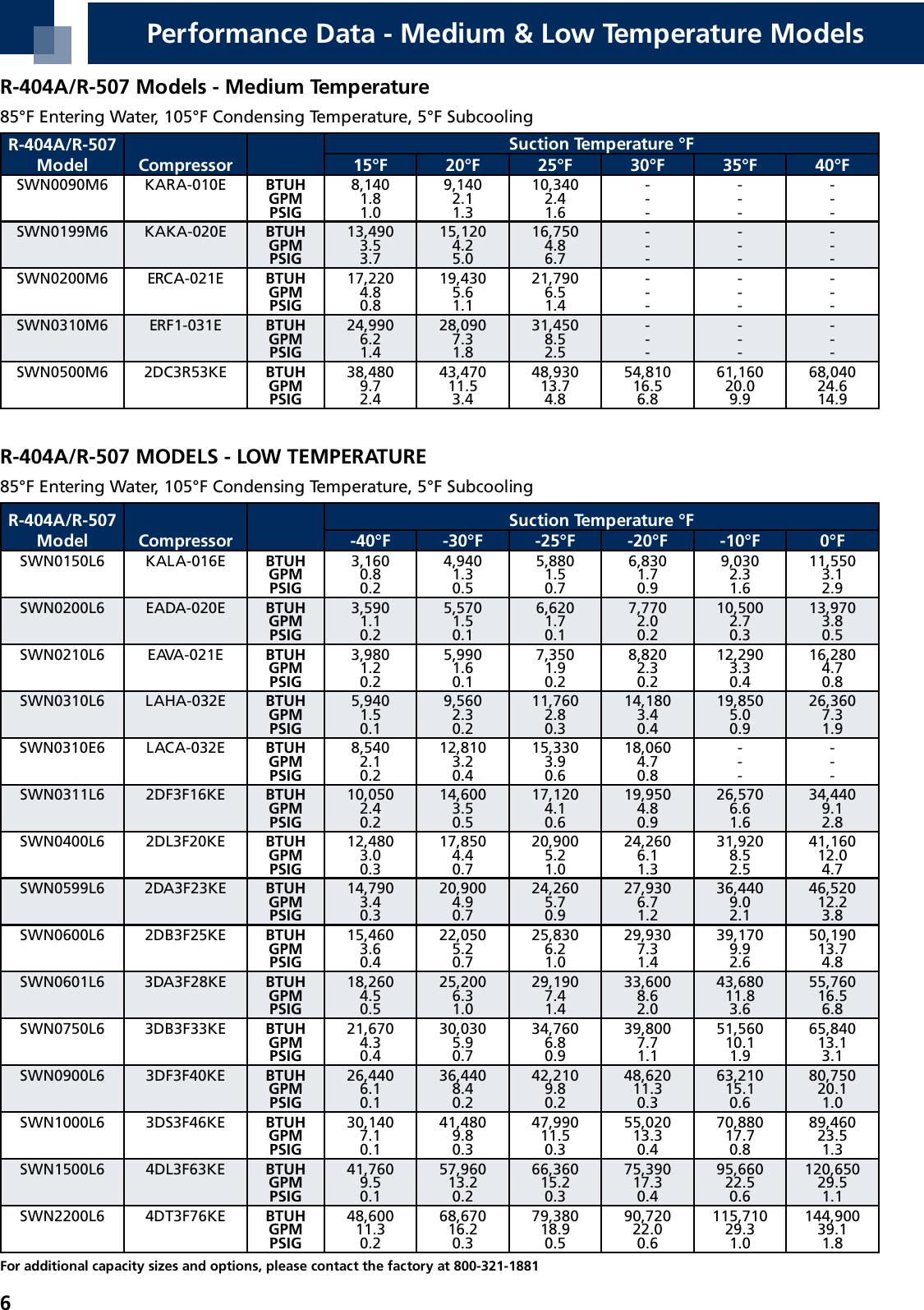Heatcraft Evaporator Wiring Diagram - 4k Wiki Wallpapers 2018