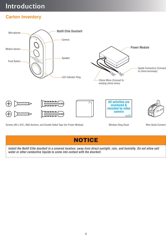 Heathco Wltrx3012 Wireless Door Chime And Video Transmitter User Doorbell Wiring Diagram 4introductioncarton Inventorynoti Elite Doorbellpower Modulemicrophonecameramotion Sensorspeakerspade Connectors Connect To Terminalspush