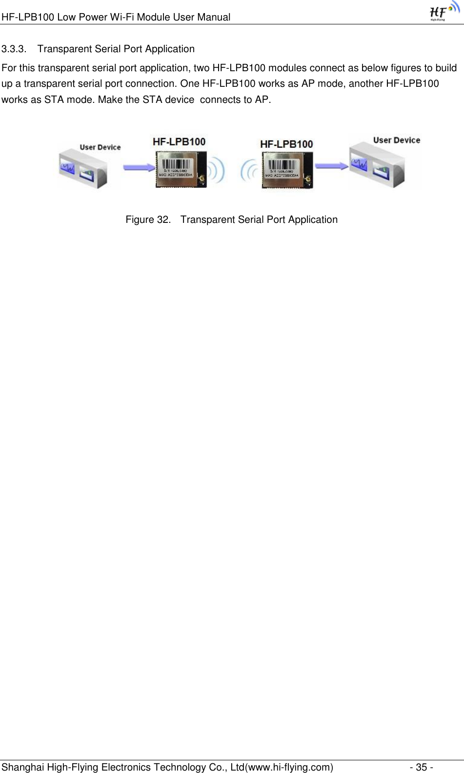 High Flying Electronics Technology HF-LPB100 Embedded