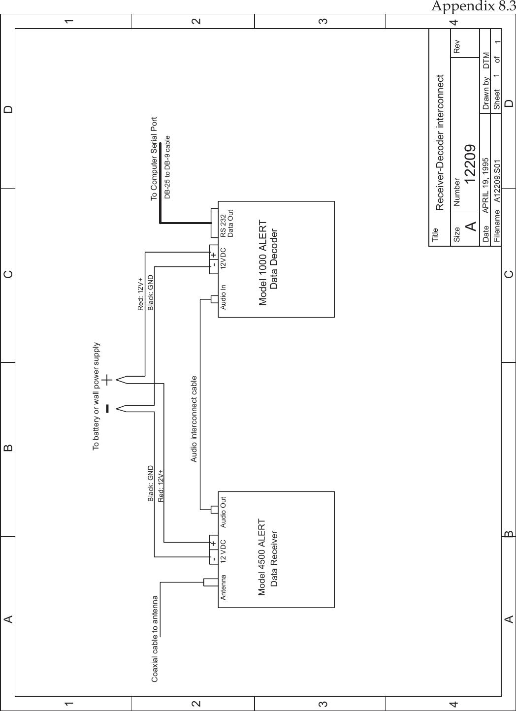 High Sierra Stereo Receiver 4500 Users Manual 01_B_ Jb_edit