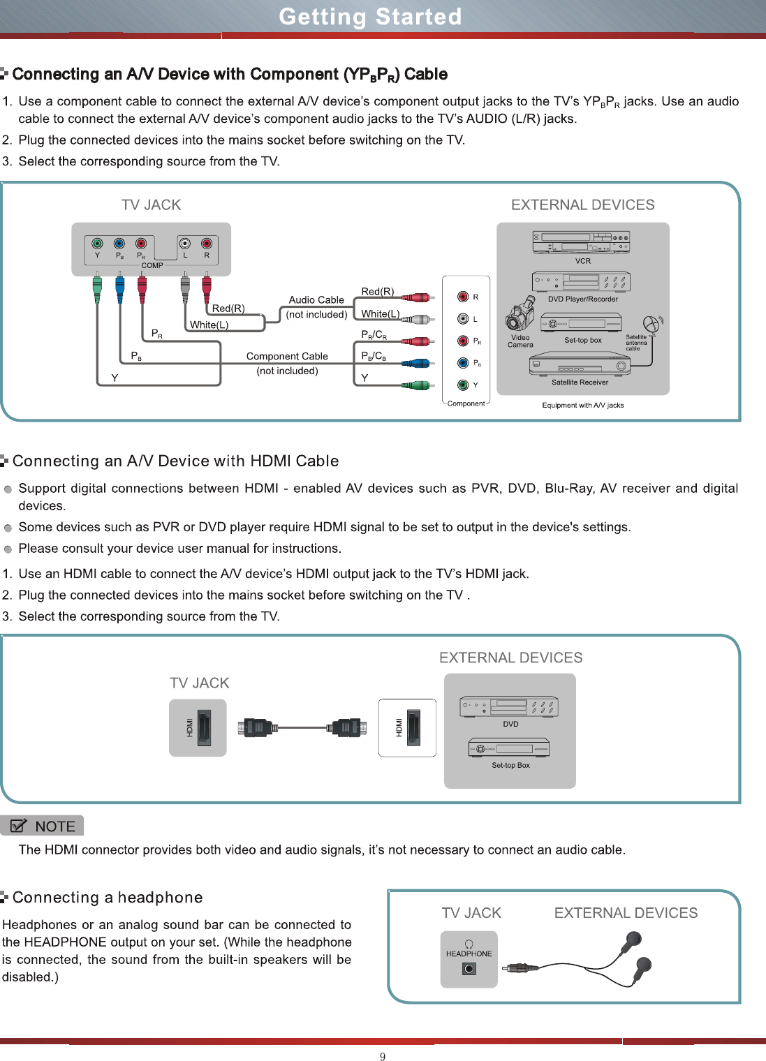 Hisense Electric LCDF0010 LED LCD TV User Manual ES G121352