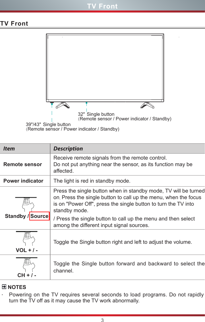 A5600UK User Manual