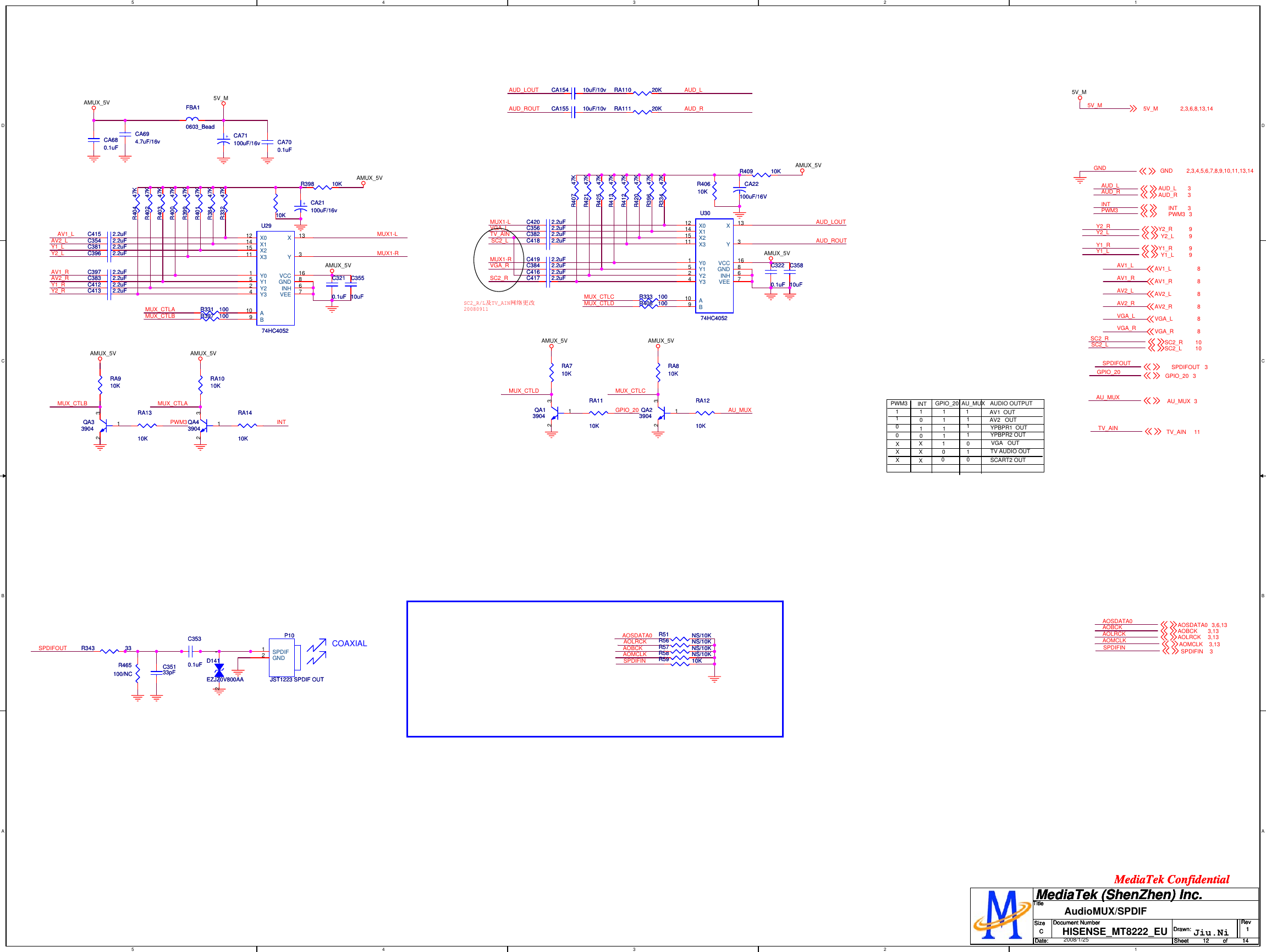 Hisense Lcd32V86 Users Manual 维修手册