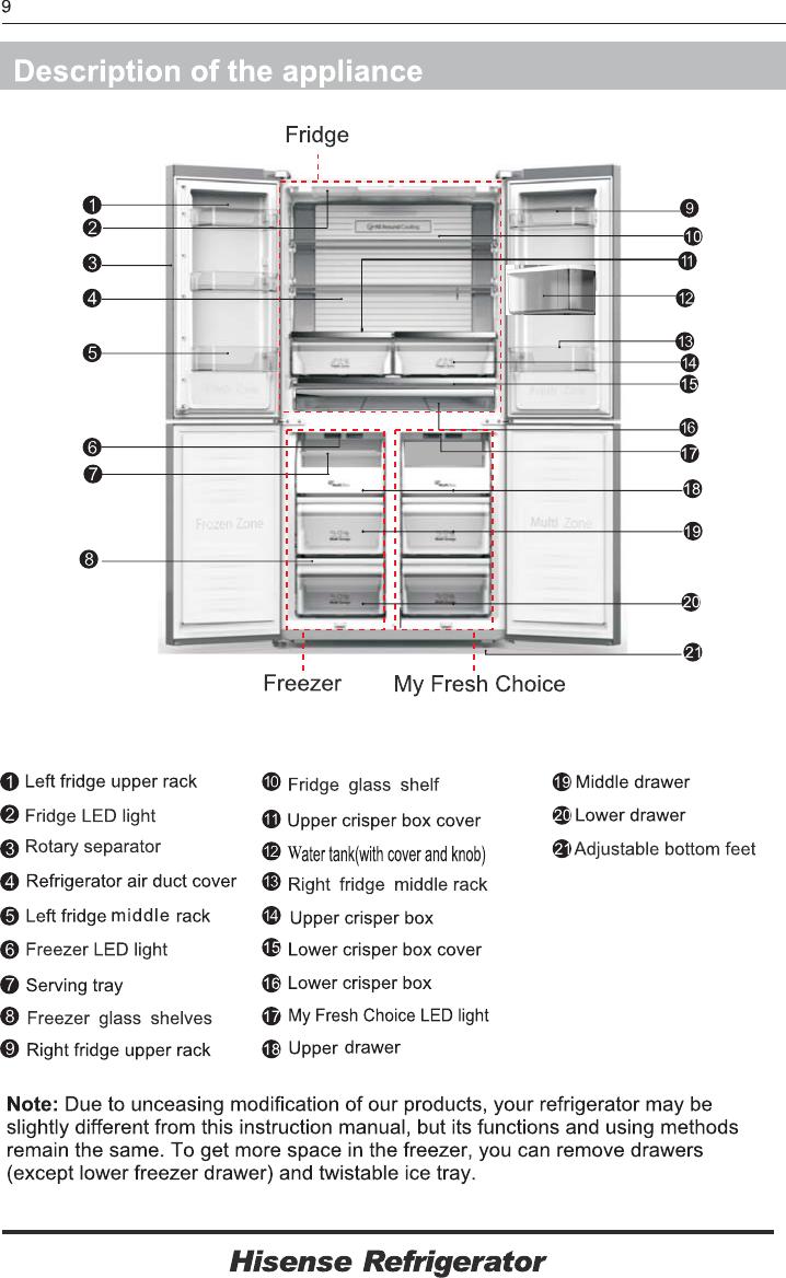 BCD 620WP使用说明书 A5大小80G双胶纸黑白印刷 英语 RQ689N4WI1