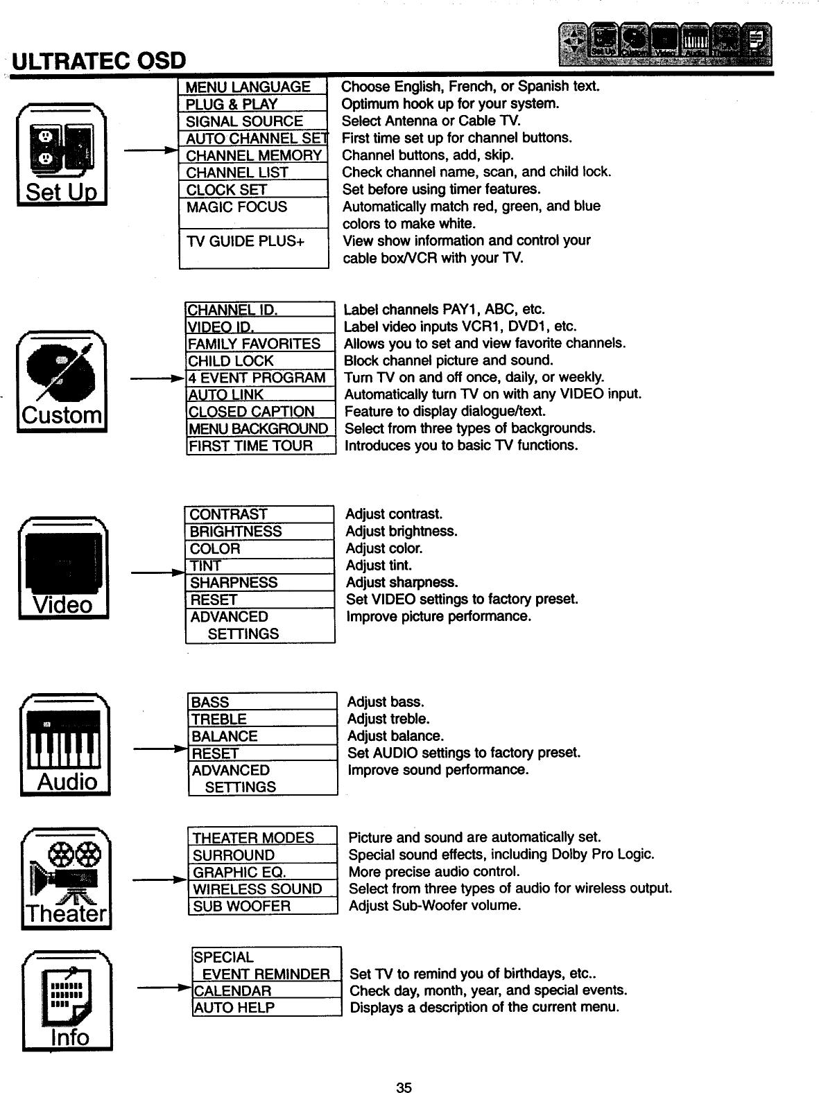 Hitachi 50SBX78B User Manual PROJECTION COLOR TV Manuals And