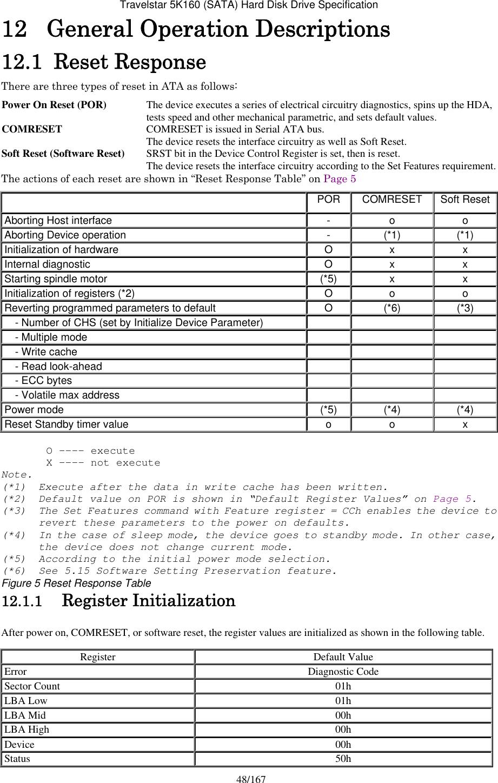 Hitachi Computer Drive Hts541612J9Sa00 Users Manual SRB SATA