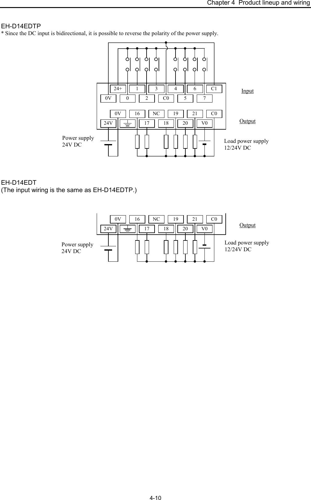 Hitachi Nji 350B Users Manual HIDIC MICRO EH APPLICATION on