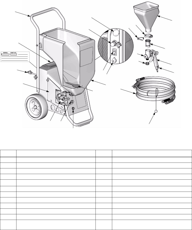 Hitachi Rtx 900 Users Manual 311772g 1250 Repair Washing Machine Wiring Diagram Component Identification