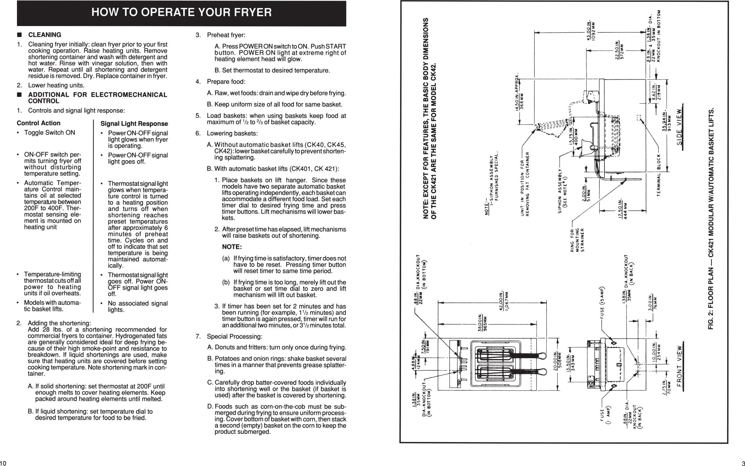 Ft900 Wiring Diagram Great Design Of Hobart Diagrams Yamaha Sd Fuel Meter Ford Flight Dishwasher