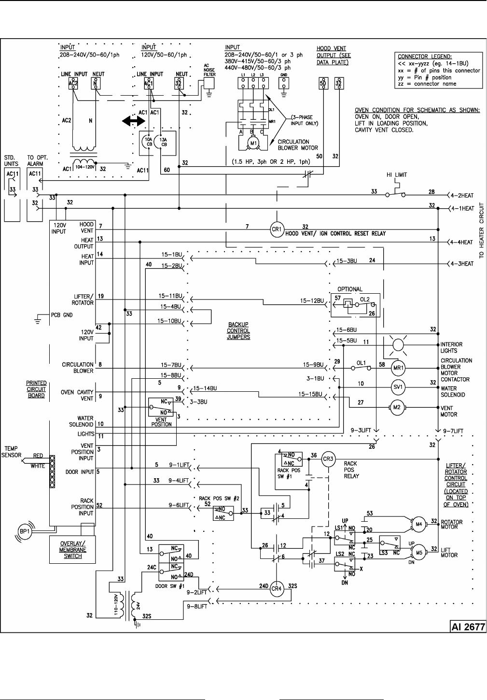 hobart ov500e2 ml 132499 user manual to the 028ff4e2 b5ff 45cf 9a61  5dca0a124eec  usermanual.wiki