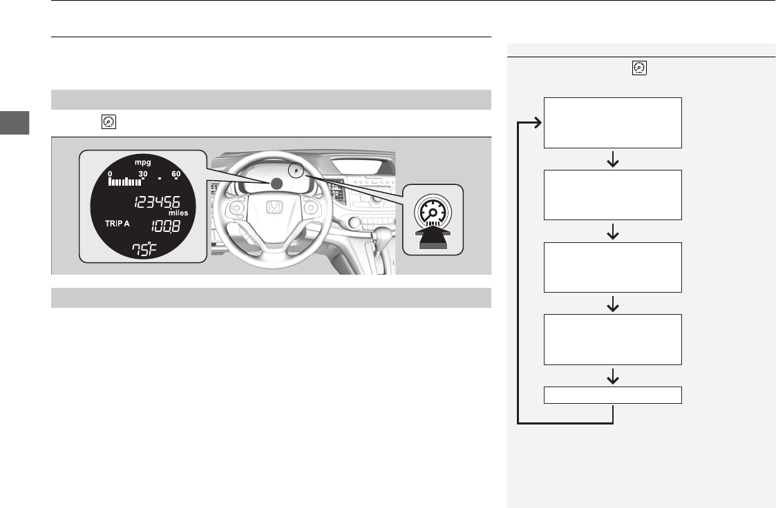Honda 2014 Cr V Owners Manual 2000 Accord Evap System Diagram Car Tuning 78