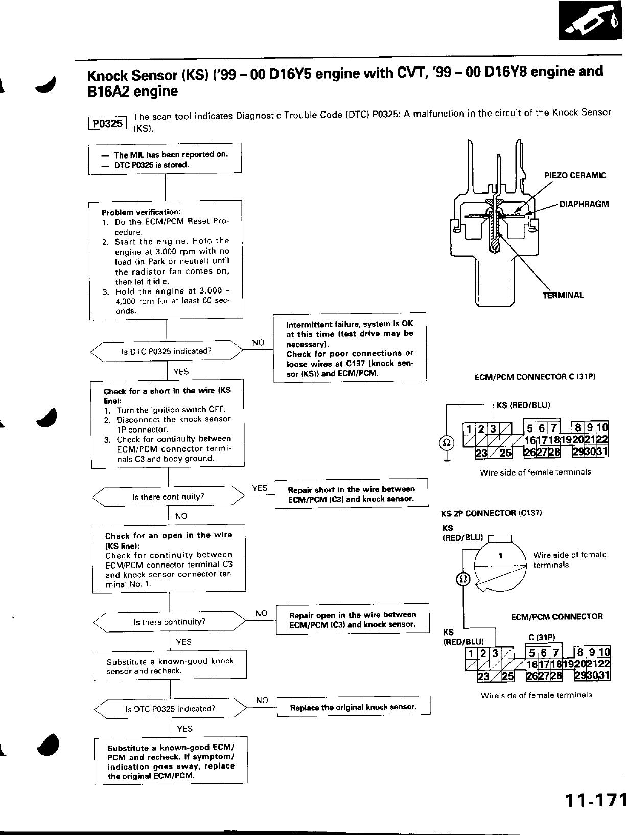 usermanual.wiki/Honda/HondaCivicServiceManual12008... H A Wiring Diagram Distributor Cap on