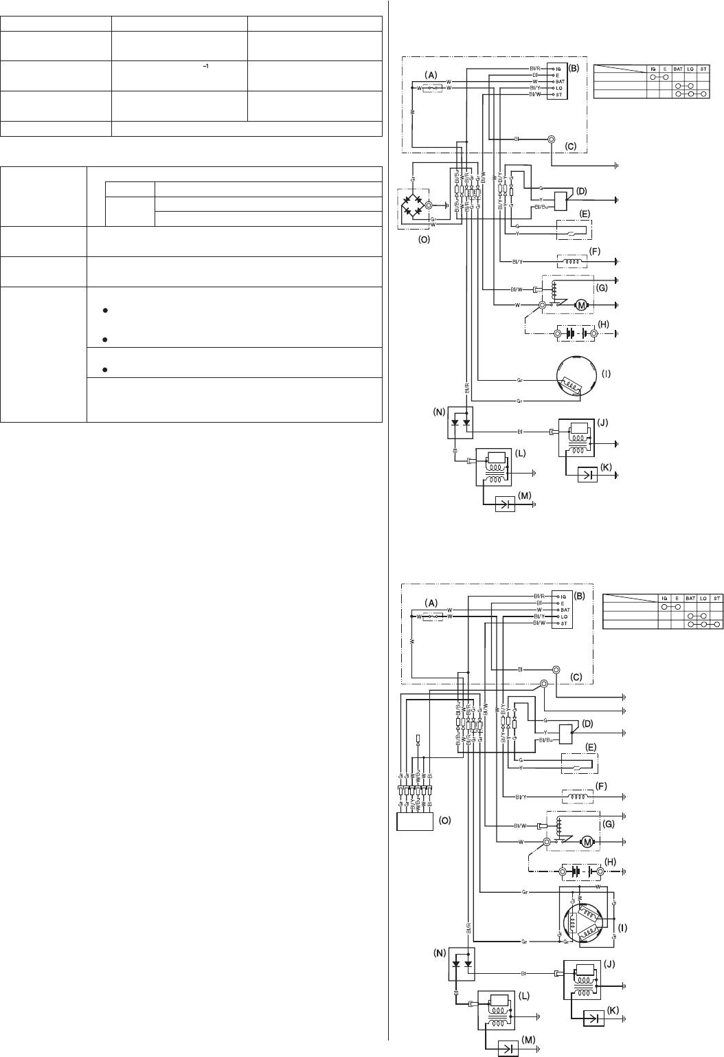 Honda Gx670 Owners Manual Wiring Diagram 35z6c600 017