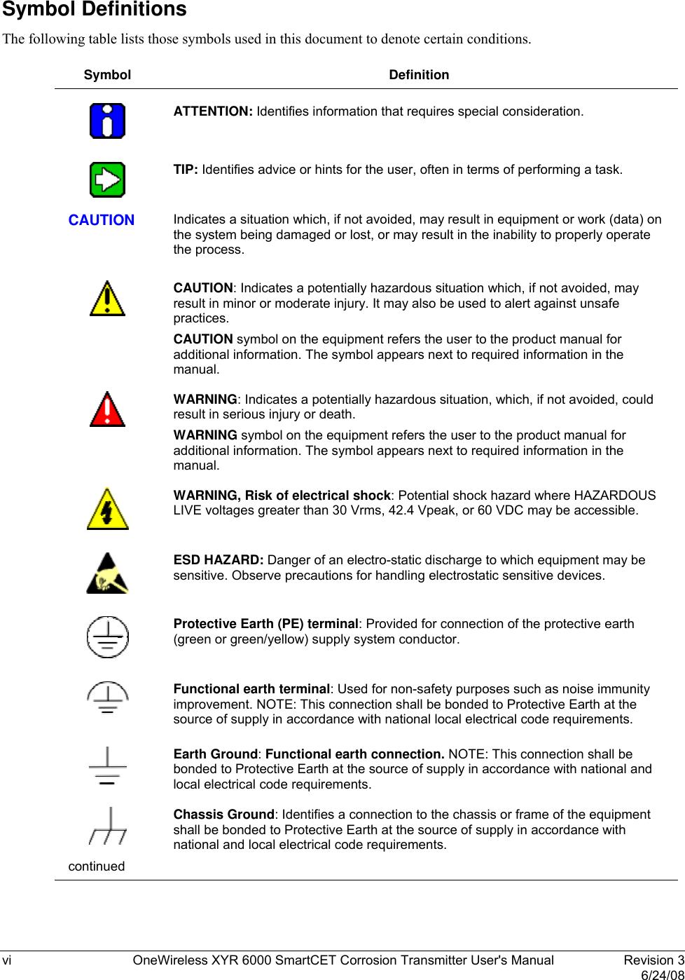 Fantastic Ground Symbol Electrical Illustration - Electrical Diagram ...