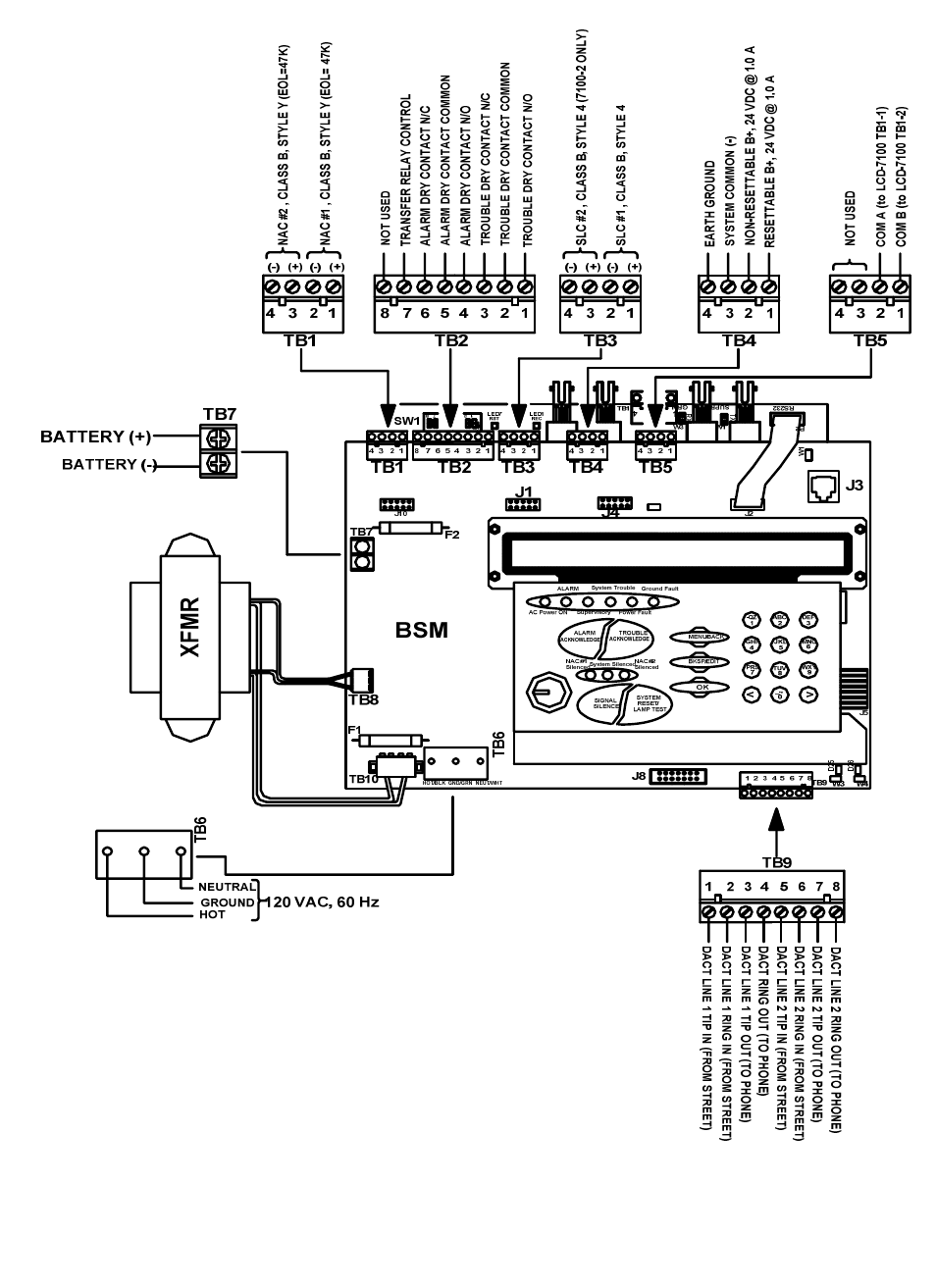 Dact Wiring Diagram Data Gfci In Series Schema Diagrams Outlets