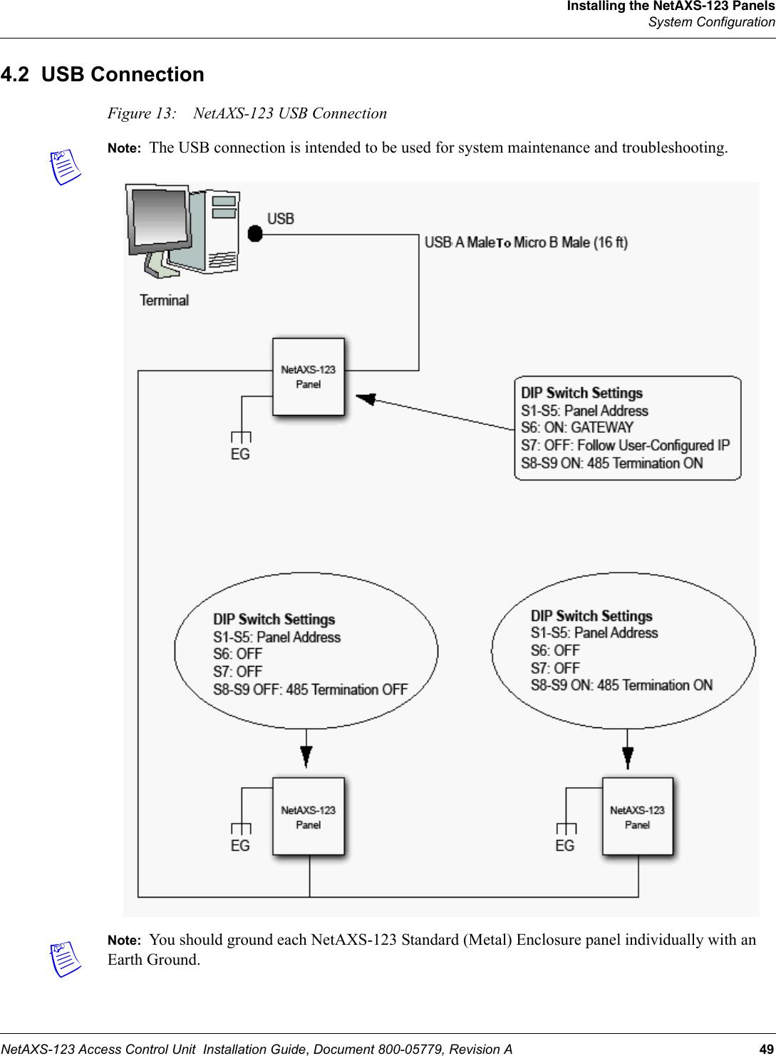 Netaxs Single Door Wiring Diagram - Electrical Schematic