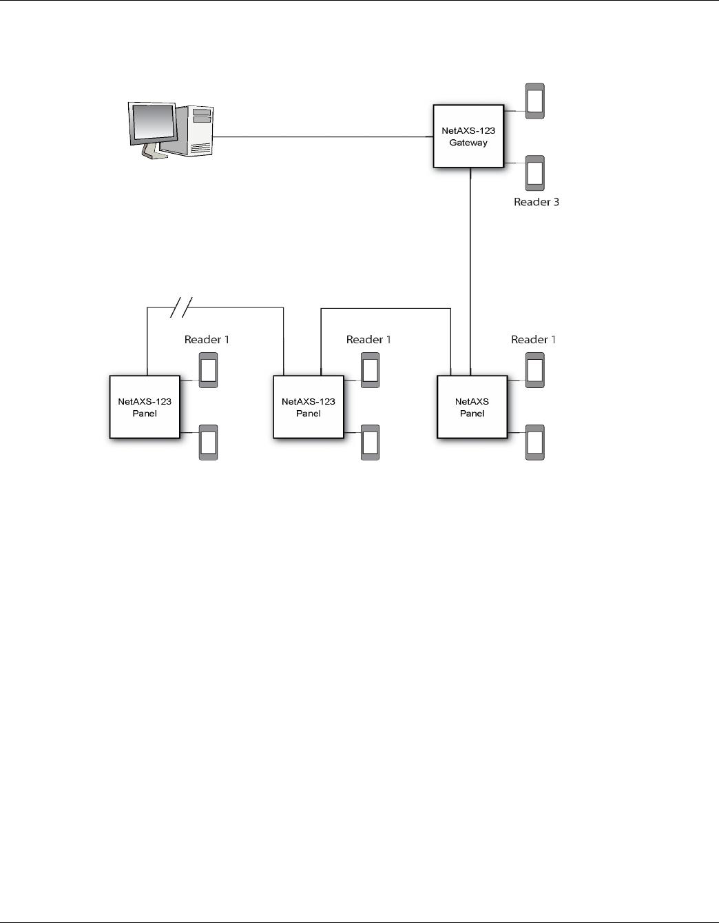 Netaxs Manual Single Door Wiring Diagram With