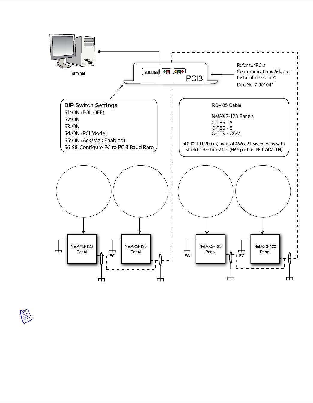 Honeywell Network Hardware Netaxs 123 Users Manual Netaxs 123 Standard Compact Install