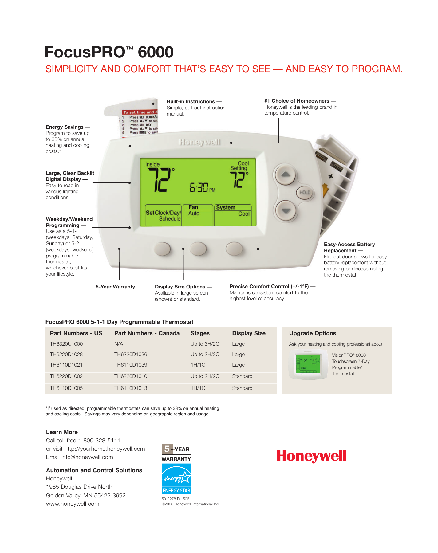 Honeywell Thermostat 6000 User Manual Focus Wiring Diagram Page 2 Of Users Focuspro Th6000 Series Operating Free Pdf