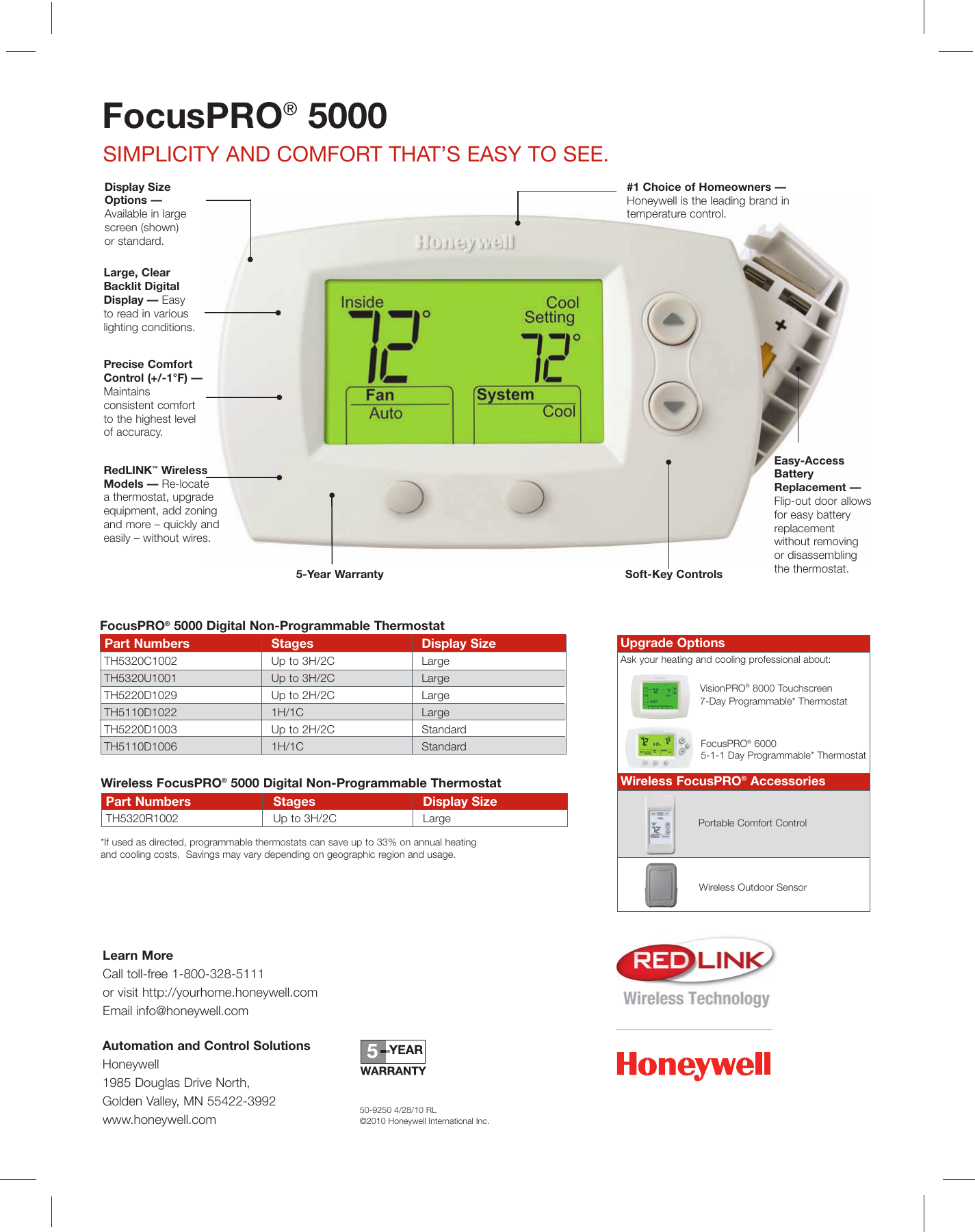 Honeywell focuspro wiring diagram