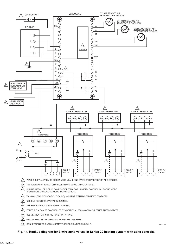 Hayward Flo Lx Pump Wiring Diagram on