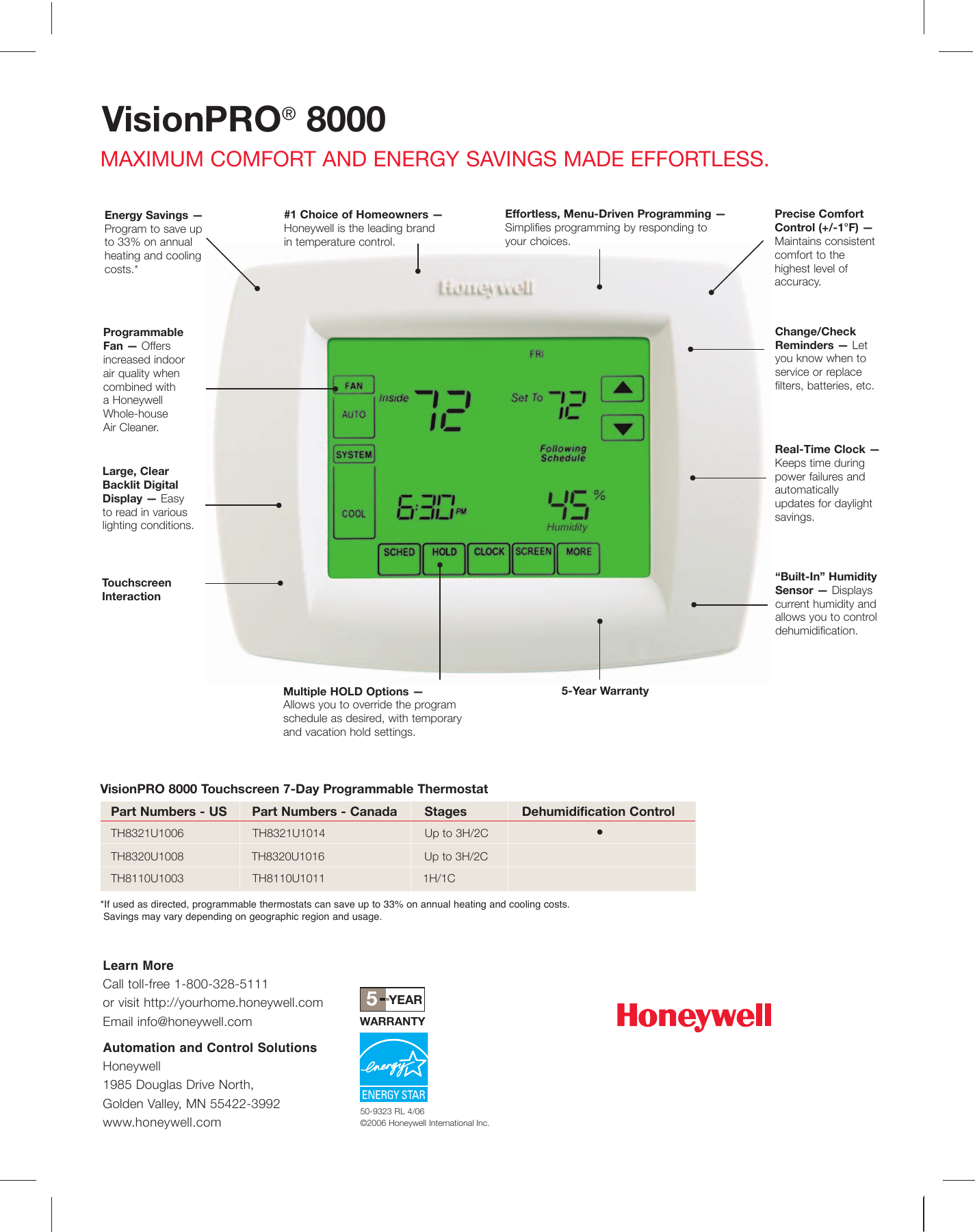 Honeywell Visionpro Iaq Thermostat Wiring Electrical Diagram For Prestige Installation Manual How To Programmable
