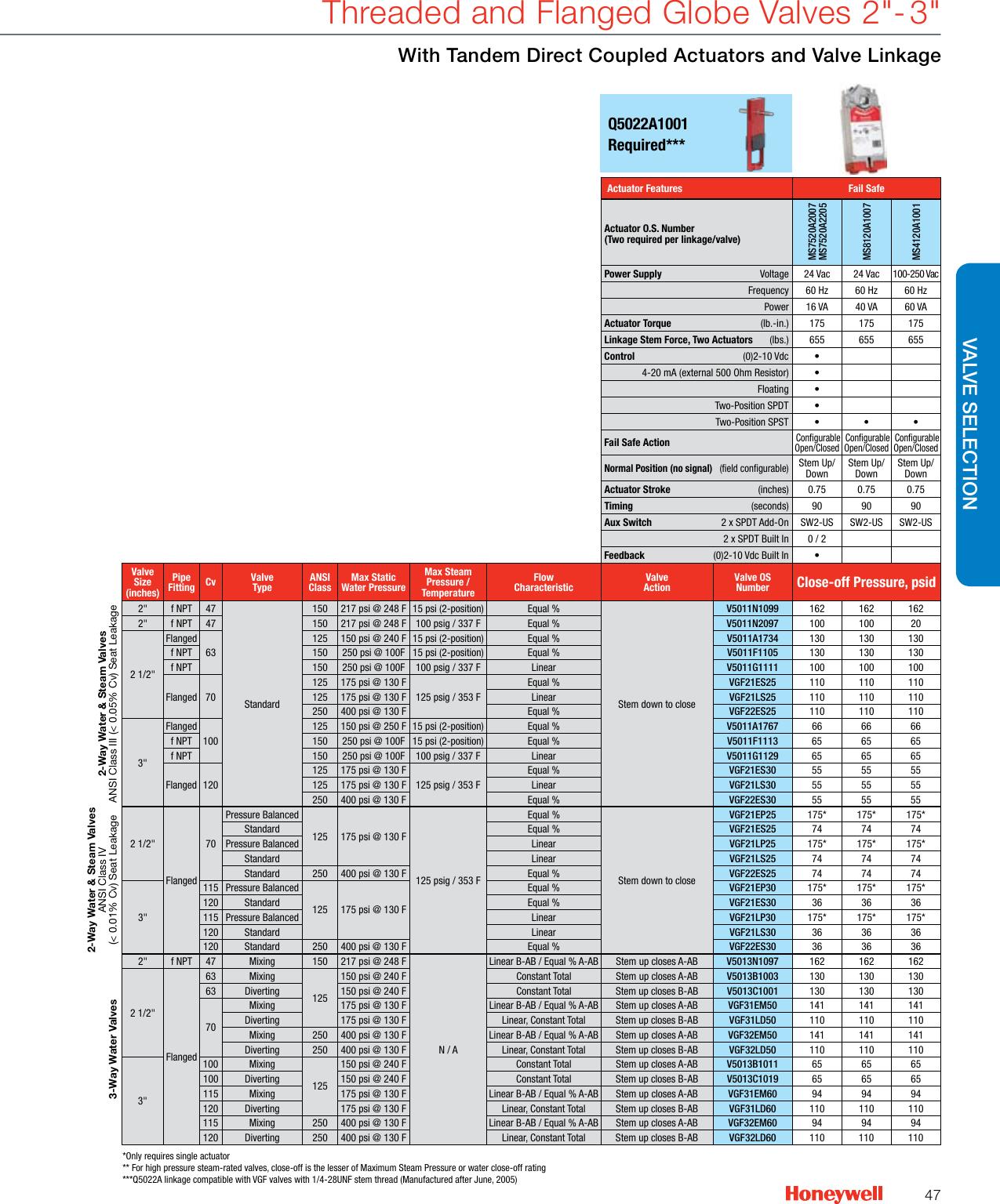 Invensys MA-230-0-2-1 HVAC 2-Position Actuator