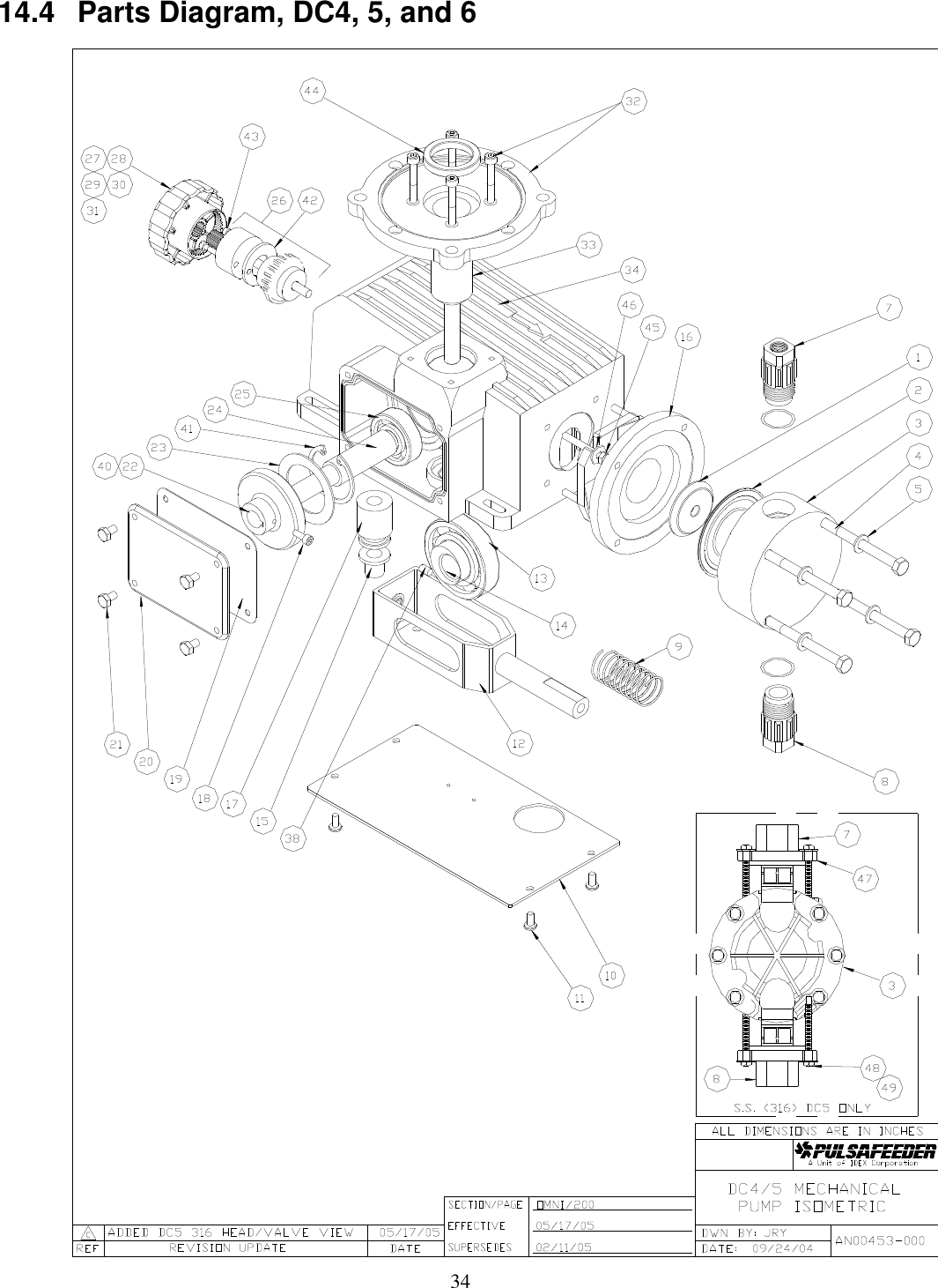 Honeywell Water Pump Dc2 Users Manual OMNI IOM Rv E