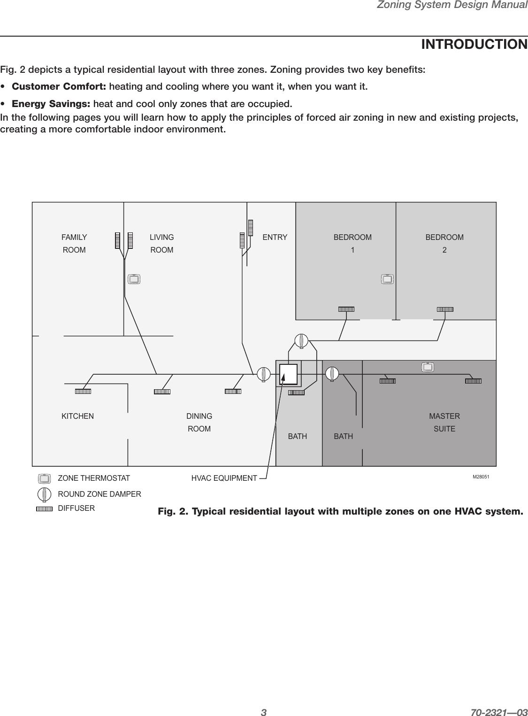 Honeywell Hz311 Hz322 Hz432 Users Manual 70 2321 03 Zoning