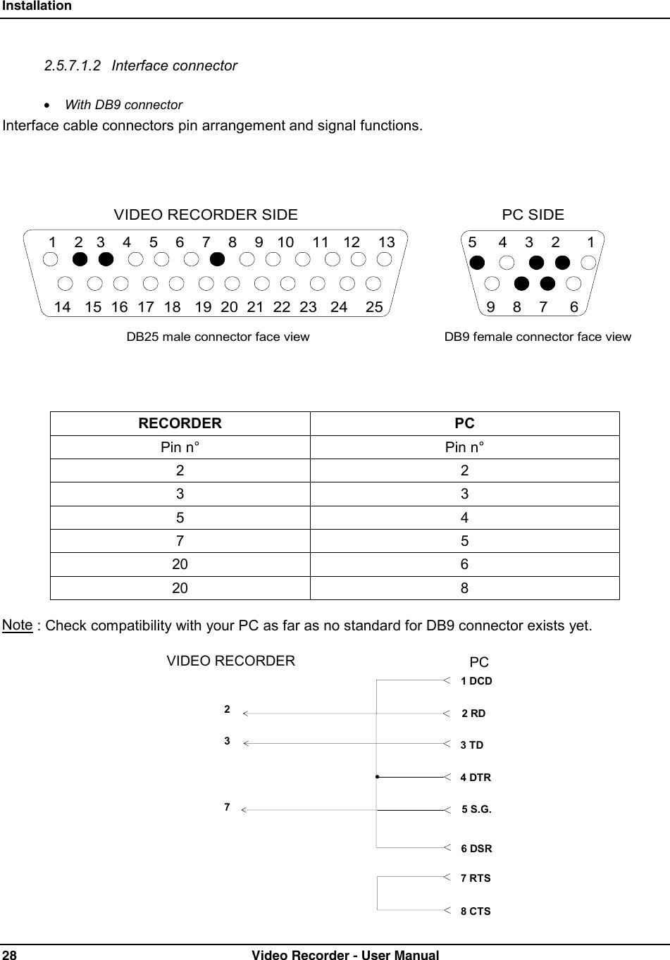 Honeywell Vrx180 Users Manual DPR 180