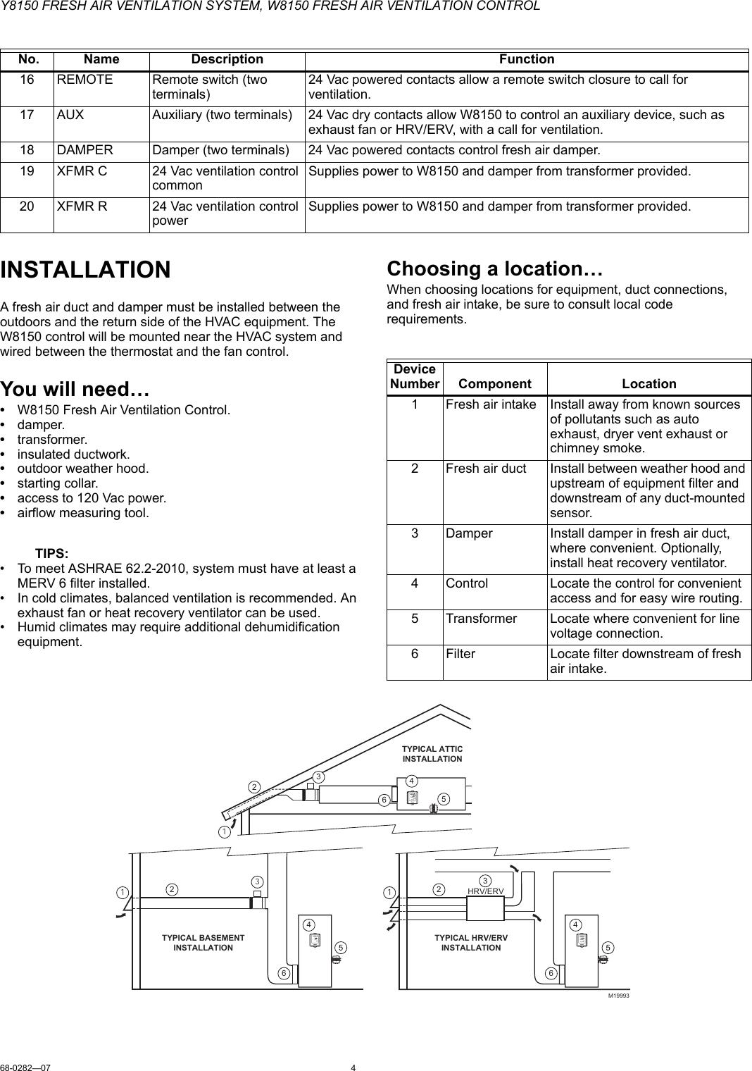 Snap Unique Burnham Vent Damper Wiring Diagram Frieze Electrical And Ideas Thetada