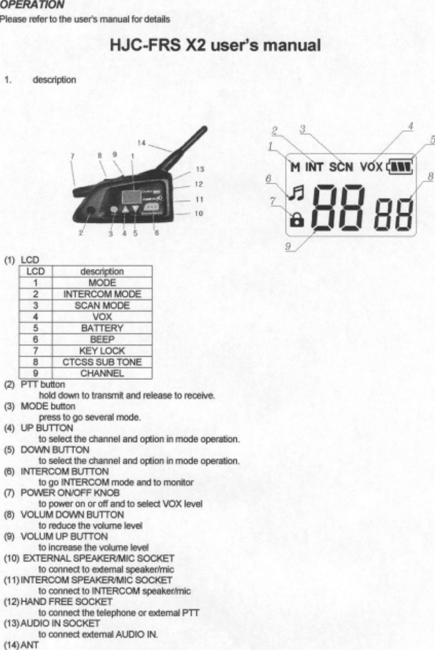 Hong jin crown america hjc x2 family radio service user manual page 1 of hong jin crown america hjc x2 family radio service user manual user sciox Images