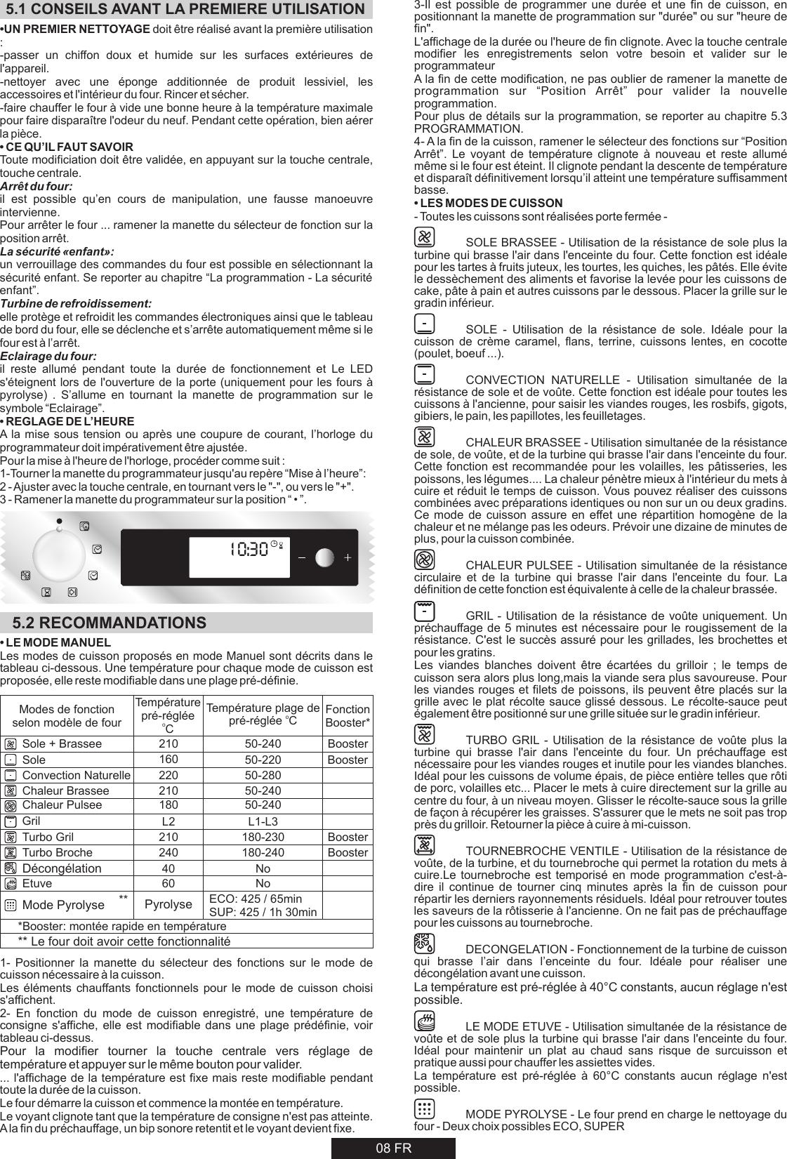 Four A Chaleur Brassee hoover prodige multi function oven hoa 03 vxsc instruction
