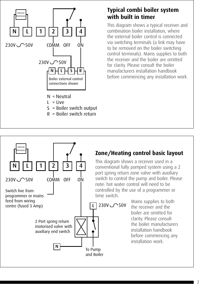 [NRIO_4796]   Horstmann Hrt4 Zw User Guide | Zw Wiring Diagram |  | UserManual.wiki