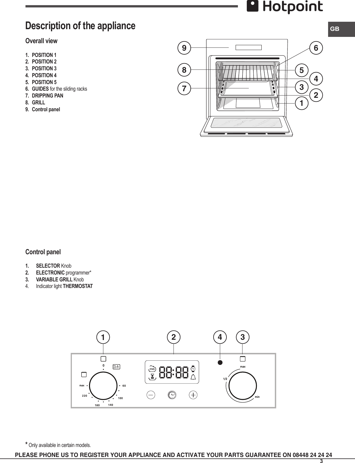 Hotpoint Microwave Oven Kso33cx S Users Manual Forno Ventilato Control Panel Circuit Diagram And Parts List For Sharp Microwaveparts Page 3 Of 12