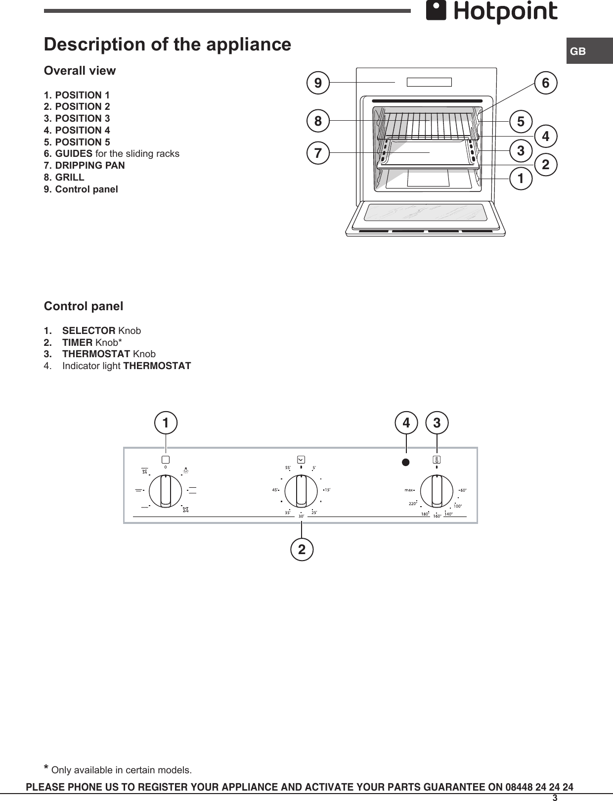 Hotpoint Oven Accessories Sbs 51 X S Users Manual Forno ...