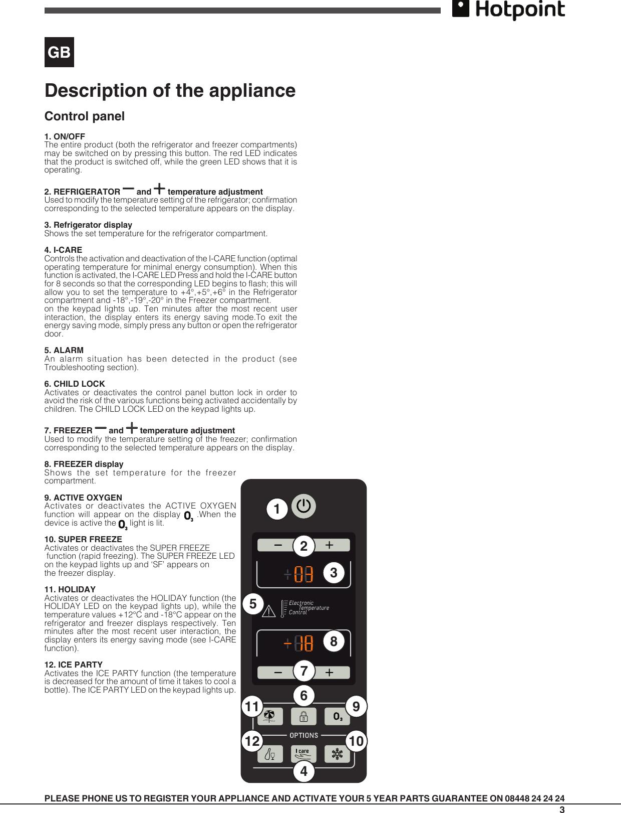 hotpoint zer refrigerator user manual free owners manual u2022 rh wordworksbysea com User Guides Samples iPad Manual