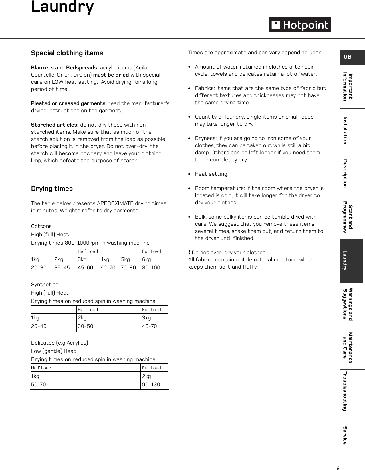 Hotpoint Vtd60 Users Manual