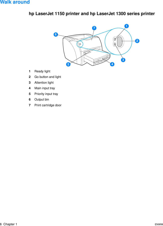 Hp 1150 1300 1300N Users Manual LaserJet And Series Printer